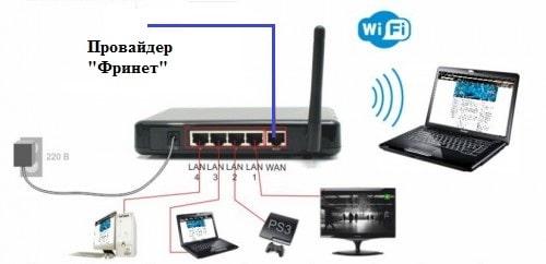 установка Wi-Fi адаптера